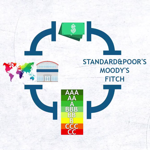 Obbligazioni e rating