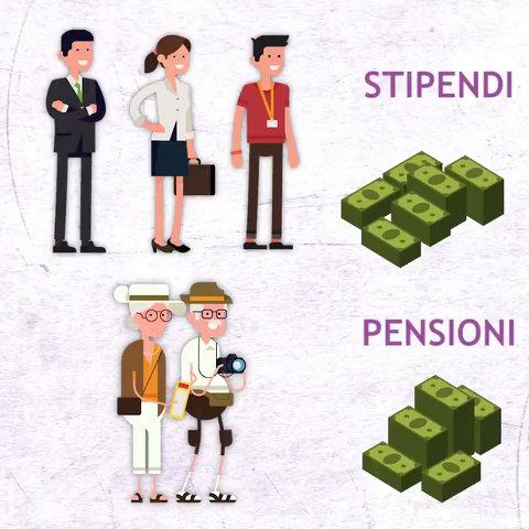 Perché i fondi pensione sono utili