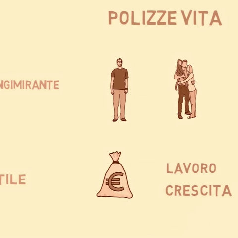 Polizze vita