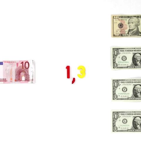 Cos'è il tasso di cambio?